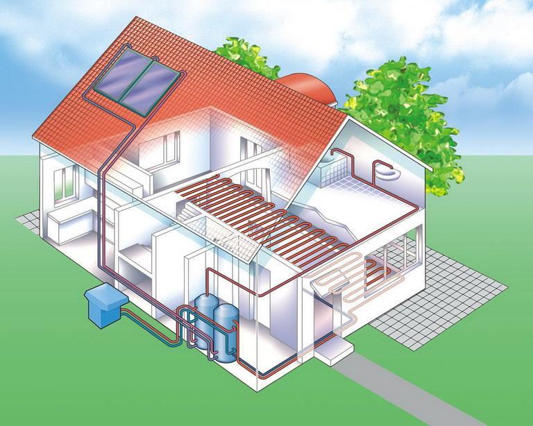 Комплексное решение теплового насоса с гелиосистемой